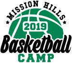 College Basketball Camp